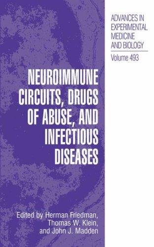 Neuroimmune circuits, drugs of abuse, and infectious diseases by