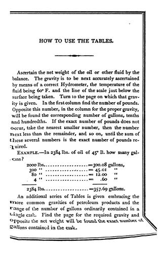 Tables for the rapid and exact computation of the number of gallons contained in any given weight of oil, or other liquid lighter than water, without measuring or guaging by Samuel A. Lattimore